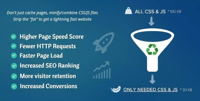 Asset-CleanUp-Pro-Page-Speed-​​Booster-Nulled-Download