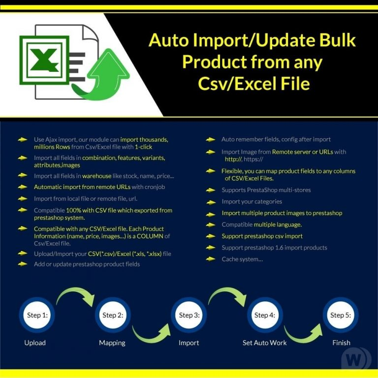 import-update-bulk-product-nulled-download
