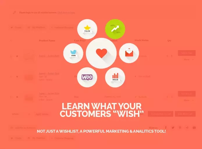 TI-Wishlist-WooCommerce-Plugin-nulled-demo