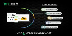 elecom-nulled-download