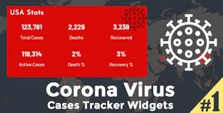 Corona-Virus-Cases-Tracker-Widgets-Nulled-Download