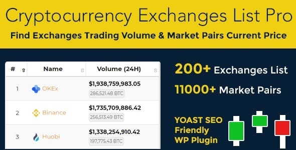 Cryptocurrency-Exchanges-List-Pro-Nulled-Download