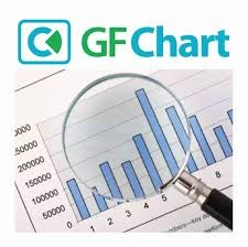 GFChart-Image-Charts-Nulled-Download