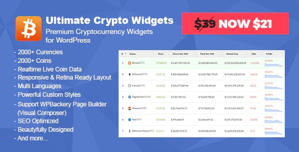 Ultimate-Crypto-Widgets-Nulled-Download