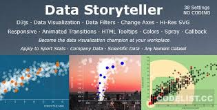 Data-Storyteller-Nulled-Responsive-SVG-Bubble-Chart-Visualization-Download