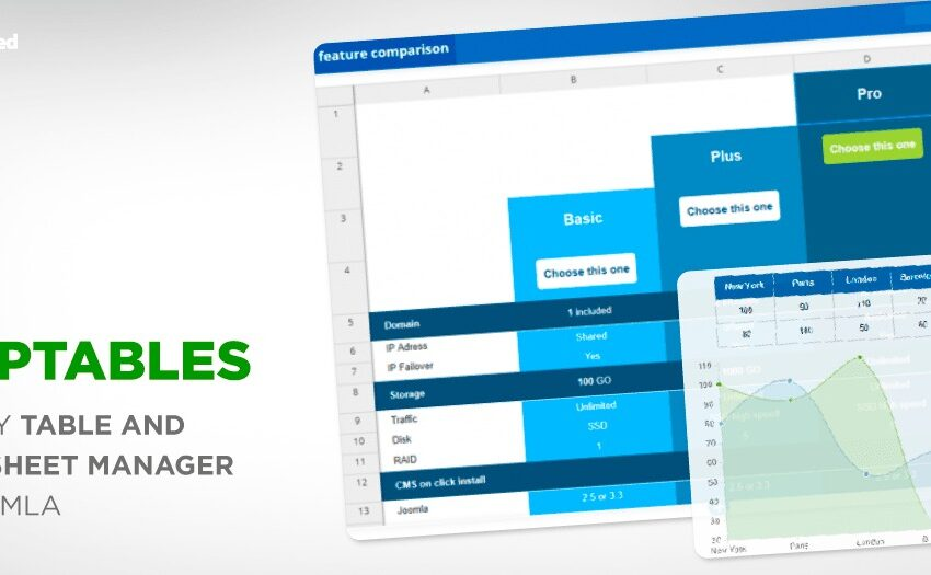 Droptables-Nulled-Download