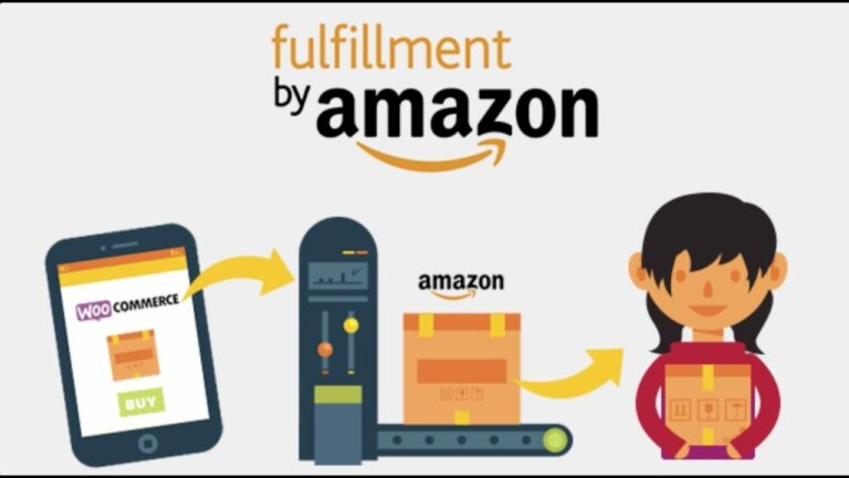 WooCommerce-Amazon-Fulfilment-Nulled-Download