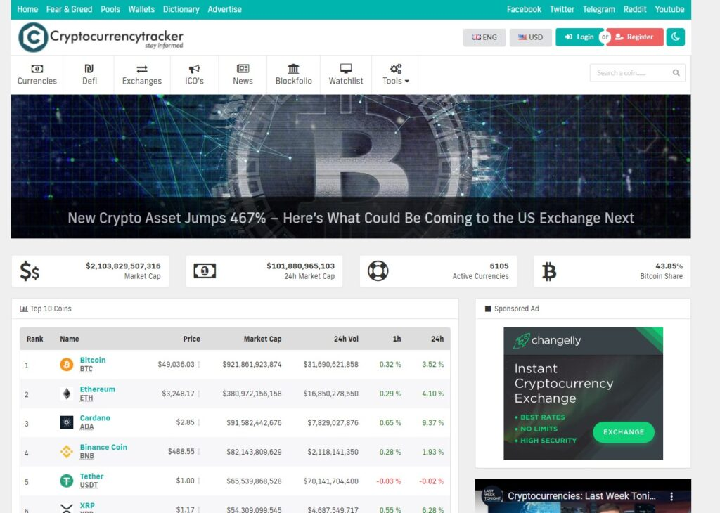 Crypto Currency Tracker Nulled